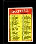 1971-72 TOPPS #144 NBA CHECKLIST 1-144 ERR NMMT