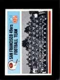 1966 PHILADELPHIA #170 49ERS TEAM EXMT