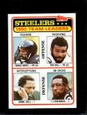 1981 TOPPS #526 FRANCO HARRIS/THEO BELL/DONNIE SHELL/L.C. GREENWOOD TL EXMT