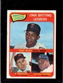 1965 TOPPS #1 TONY OLIVA/BROOKS ROBINSON/ELSTON HOWARD AL BATTING LEADERS VGEX (WAX) (MK-BK)
